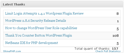 thank you counter button admin dashboard widget