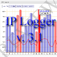 IP Logger 3.1. Review